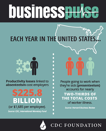 Business Pulse Infographic